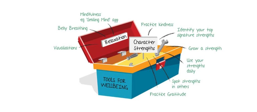 growing strong minds character strengths wellbeing toolbox